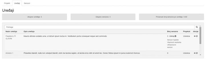 Slika 3.265: Pretraga uređaja po kriterijumima