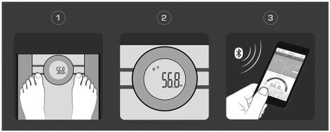 Slika 2.166: Povezivanje pametne vage sa Android telefonom