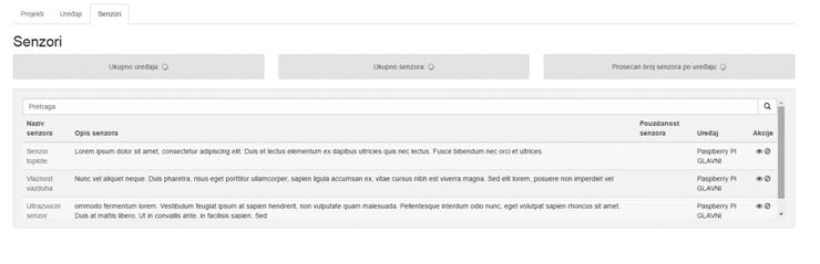 Slika 3.266: Pretraga senzora po kriterijumima